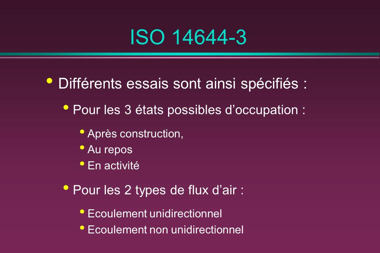 ISO 14644-3 Différents essais sont ainsi spécifiés :