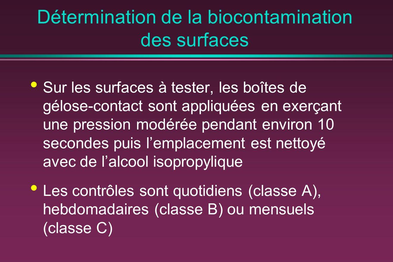Détermination de la biocontamination des surfaces
