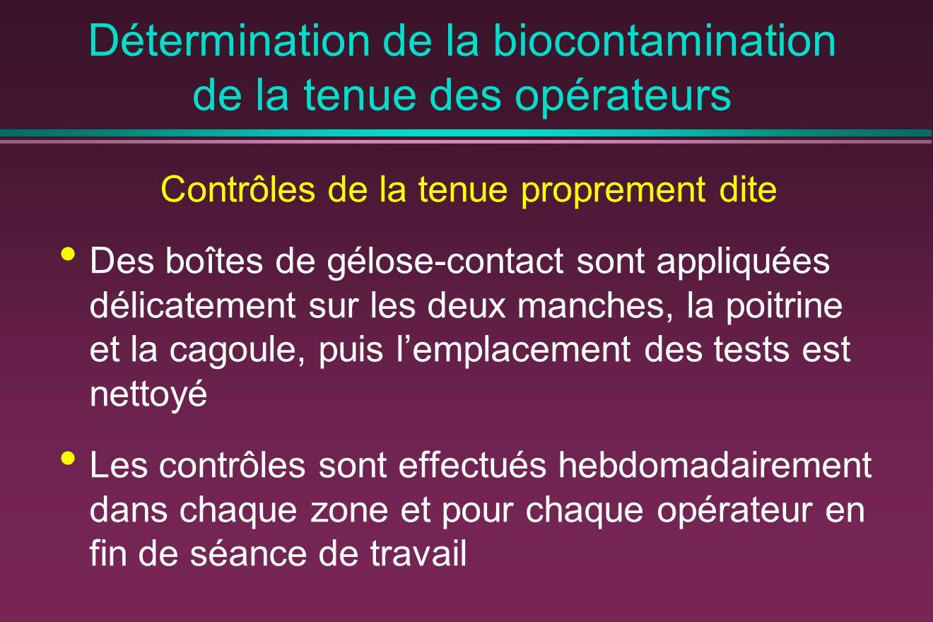 Détermination de la biocontamination de la tenue des opérateurs