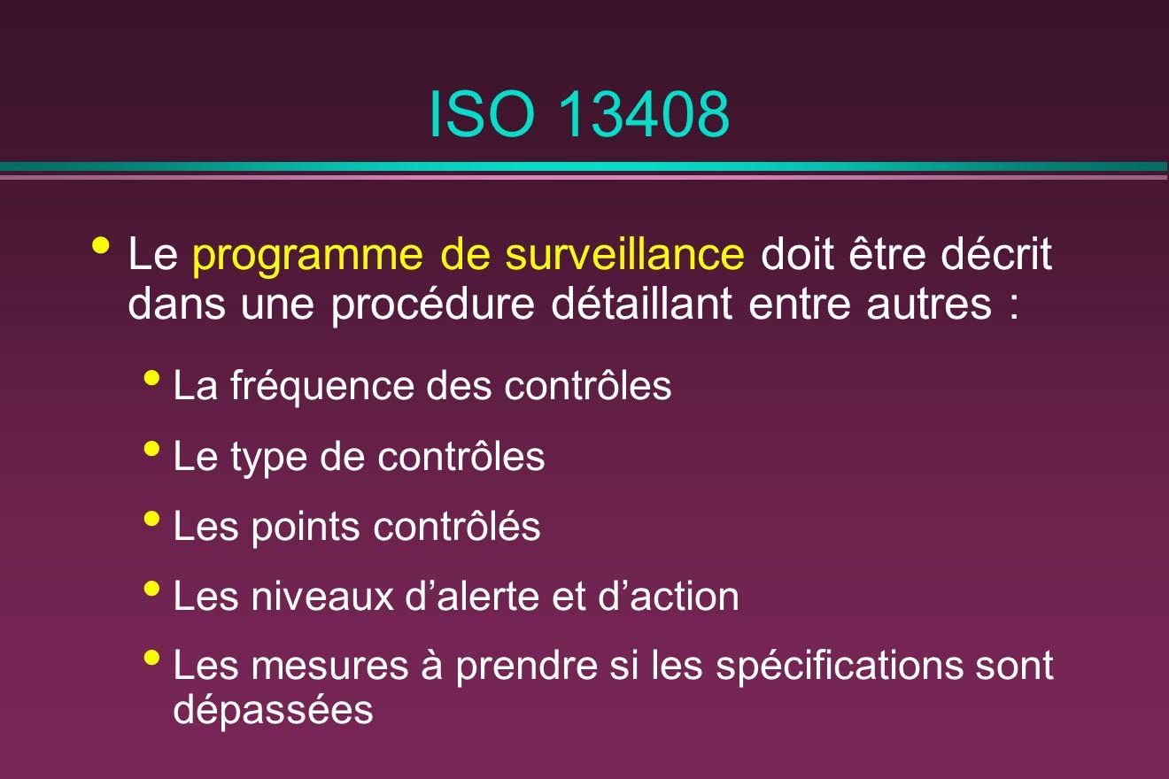 ISO 13408 Le programme de surveillance doit être décrit dans une procédure détaillant entre autres :