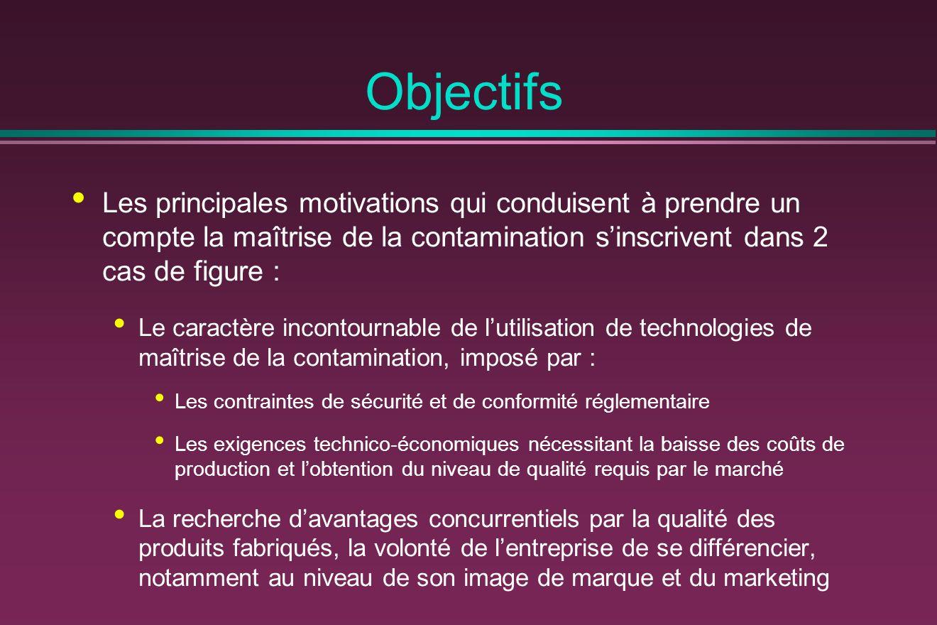 Objectifs Les principales motivations qui conduisent à prendre un compte la maîtrise de la contamination s'inscrivent dans 2 cas de figure :