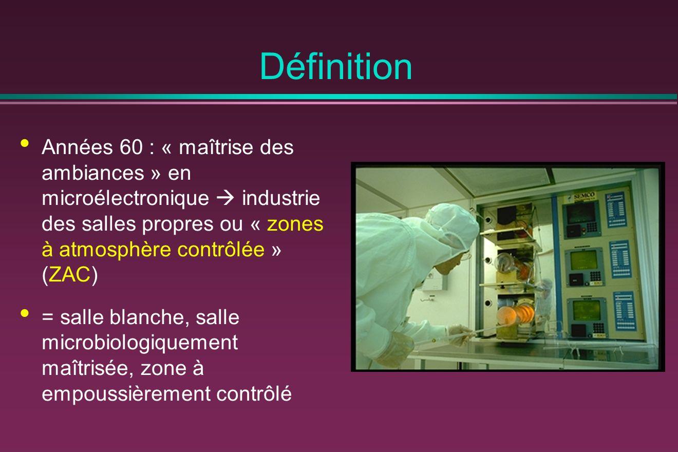 Définition Années 60 : « maîtrise des ambiances » en microélectronique  industrie des salles propres ou « zones à atmosphère contrôlée » (ZAC)