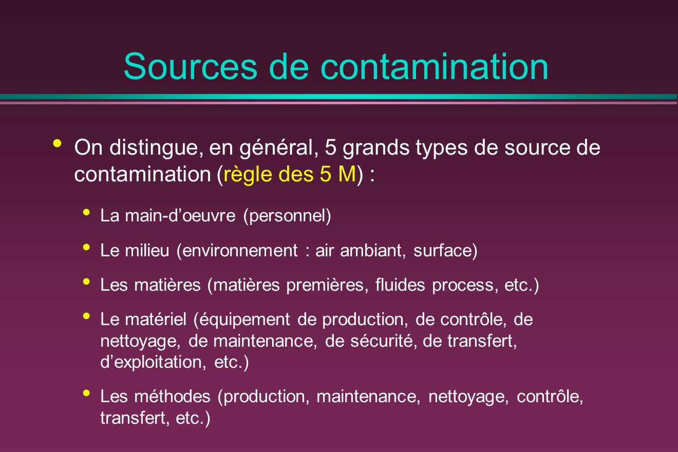 Sources de contamination