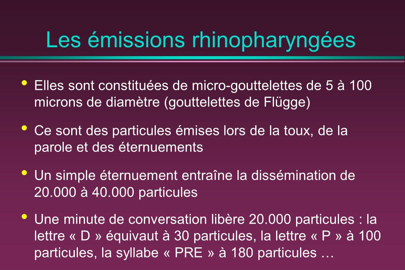Les émissions rhinopharyngées