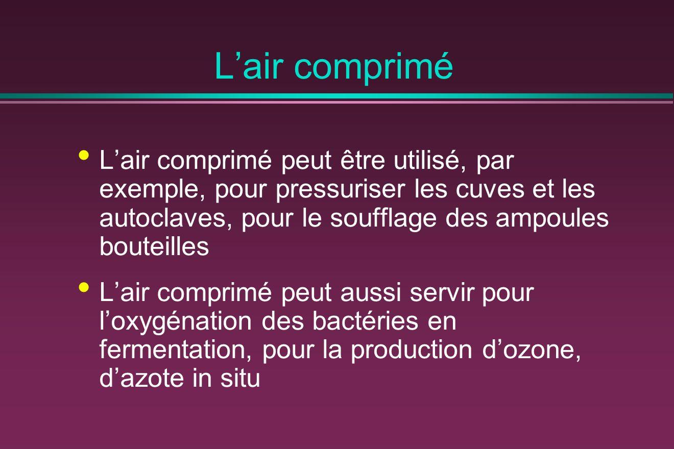 L'air comprimé L'air comprimé peut être utilisé, par exemple, pour pressuriser les cuves et les autoclaves, pour le soufflage des ampoules bouteilles.