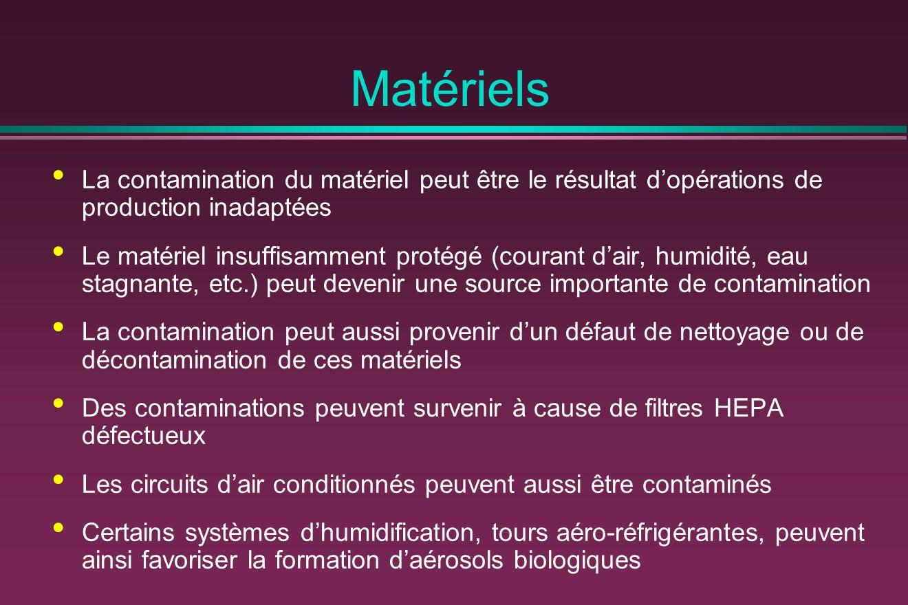 Matériels La contamination du matériel peut être le résultat d'opérations de production inadaptées.