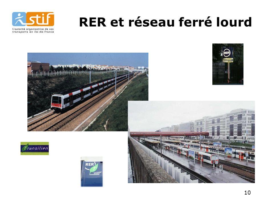 RER et réseau ferré lourd