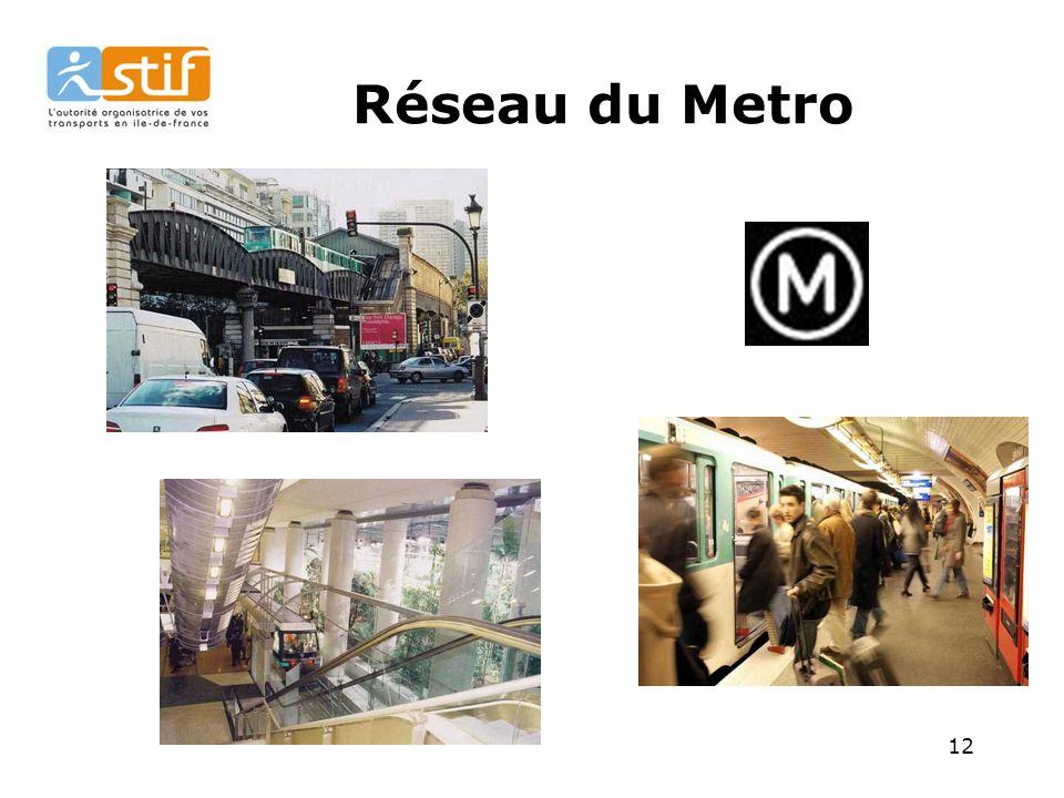 Réseau du Metro