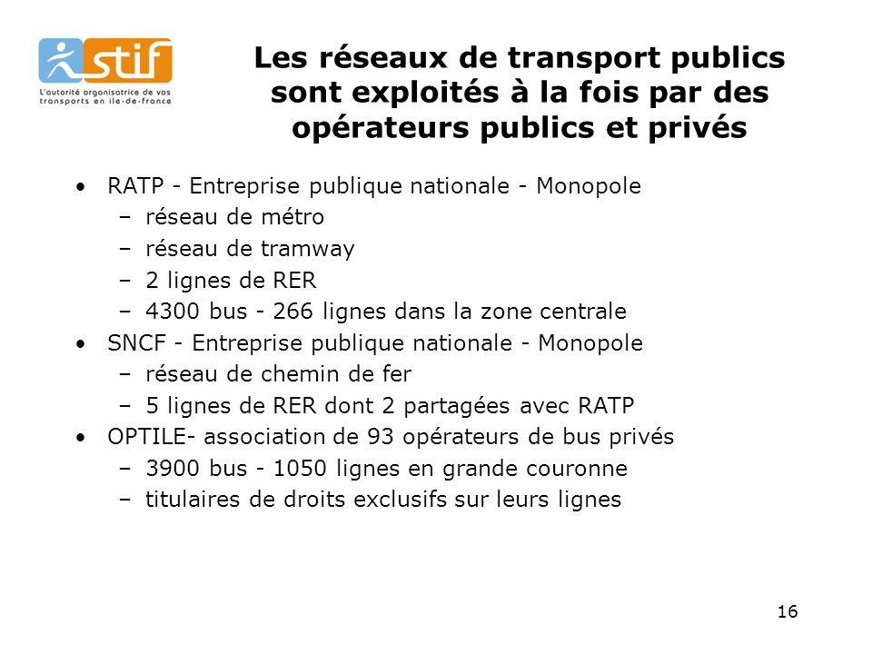 Les réseaux de transport publics sont exploités à la fois par des opérateurs publics et privés