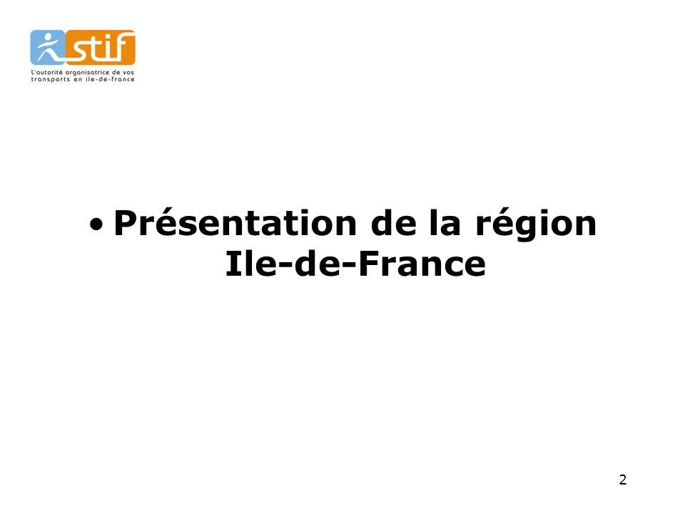 Présentation de la région Ile-de-France