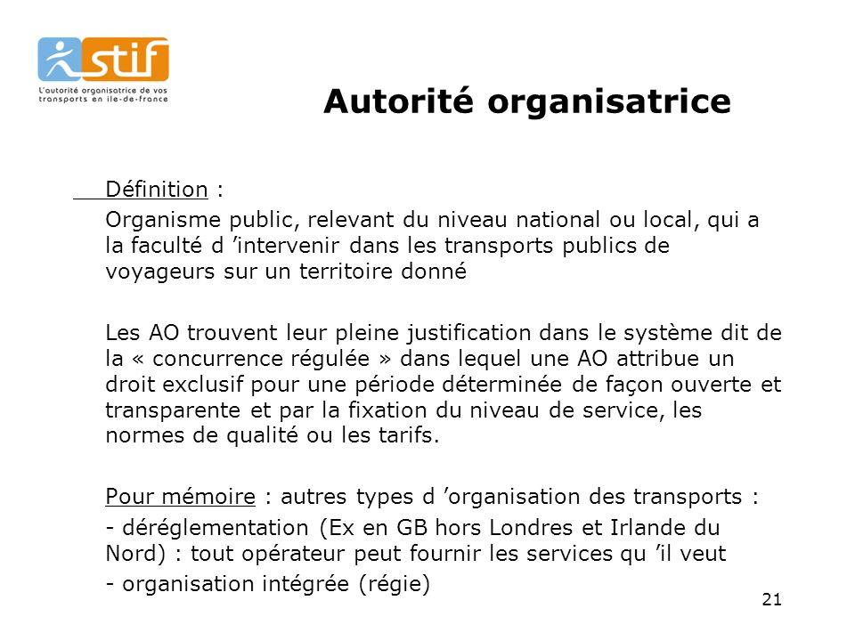 Autorité organisatrice