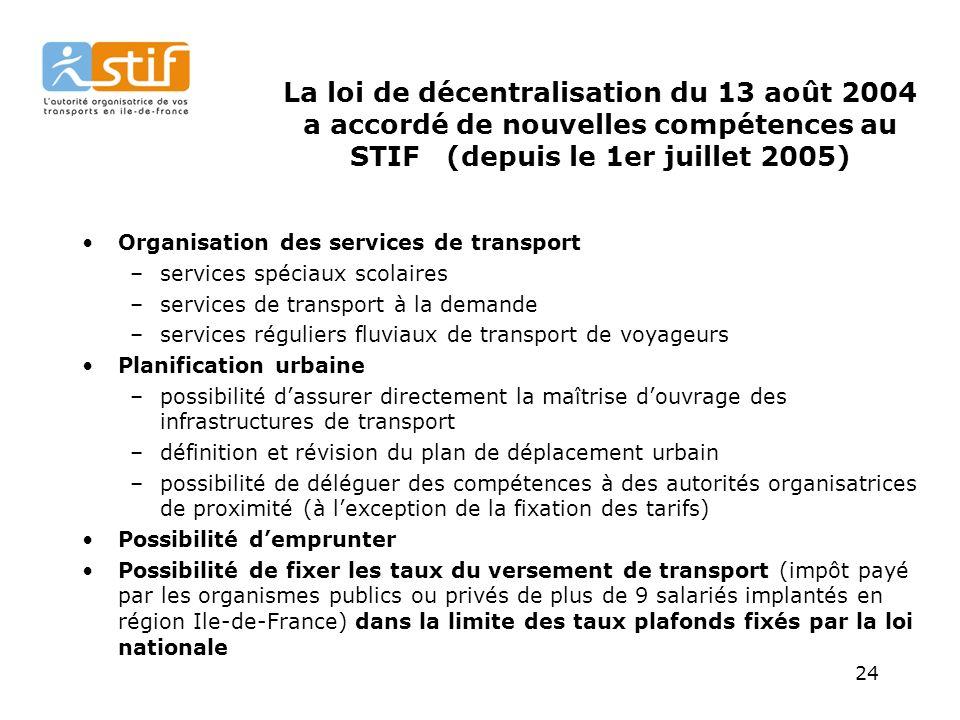 La loi de décentralisation du 13 août 2004 a accordé de nouvelles compétences au STIF (depuis le 1er juillet 2005)