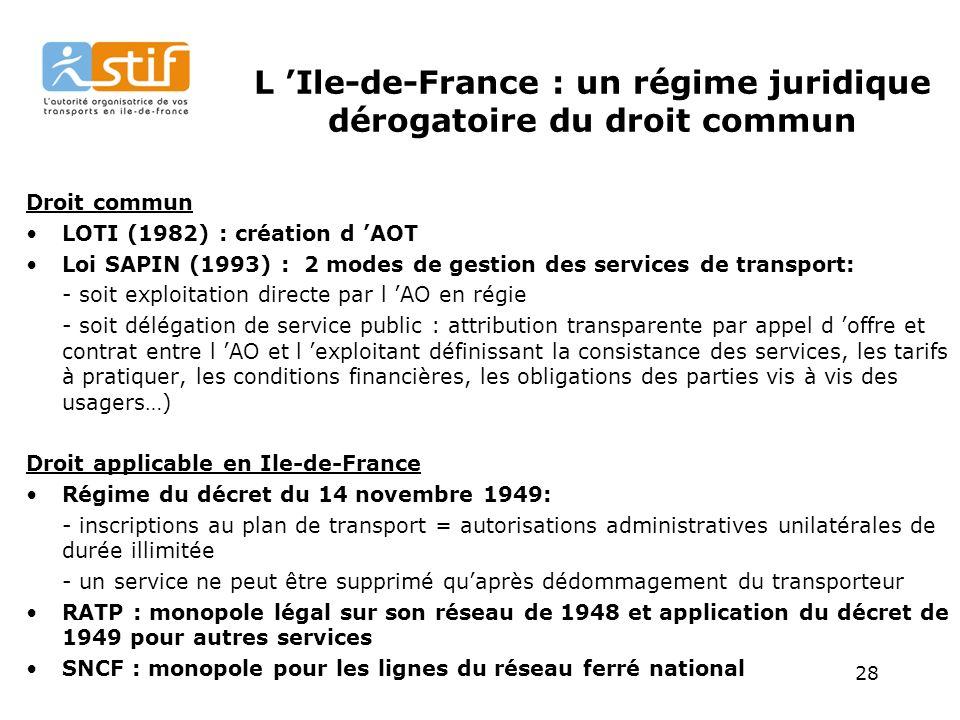 L 'Ile-de-France : un régime juridique dérogatoire du droit commun