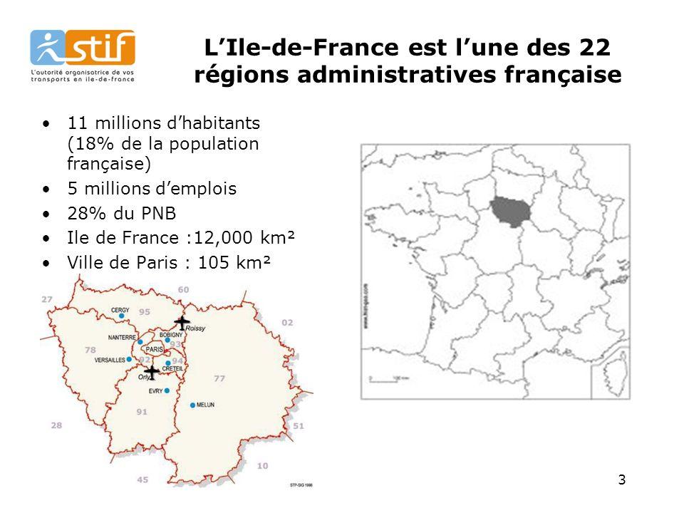 L'Ile-de-France est l'une des 22 régions administratives française