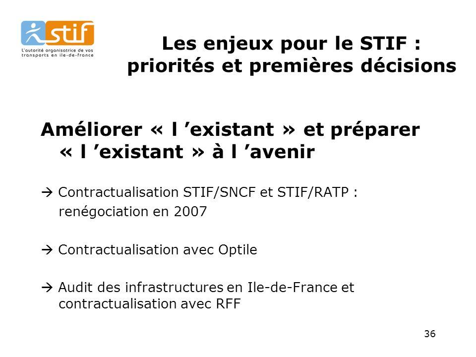 Les enjeux pour le STIF : priorités et premières décisions