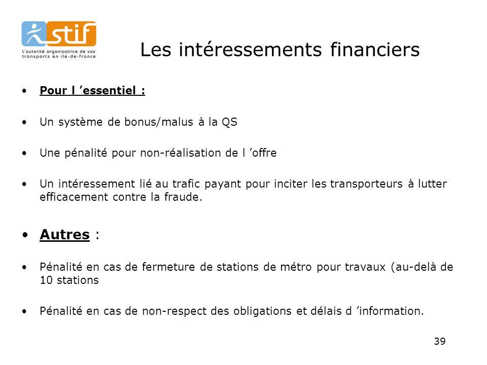 Les intéressements financiers