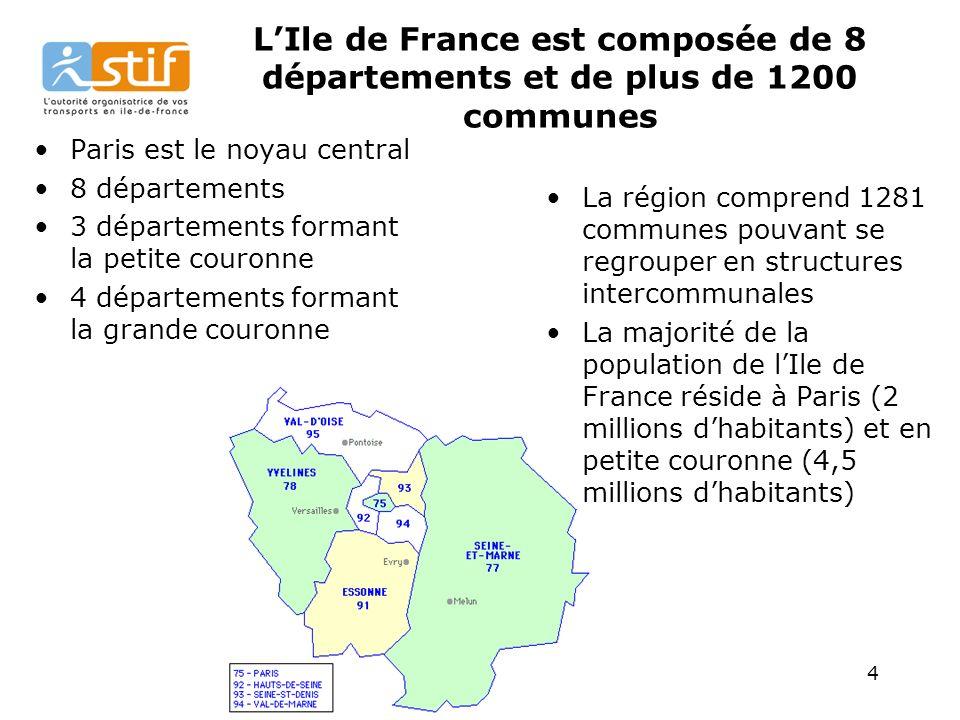 L'Ile de France est composée de 8 départements et de plus de 1200 communes