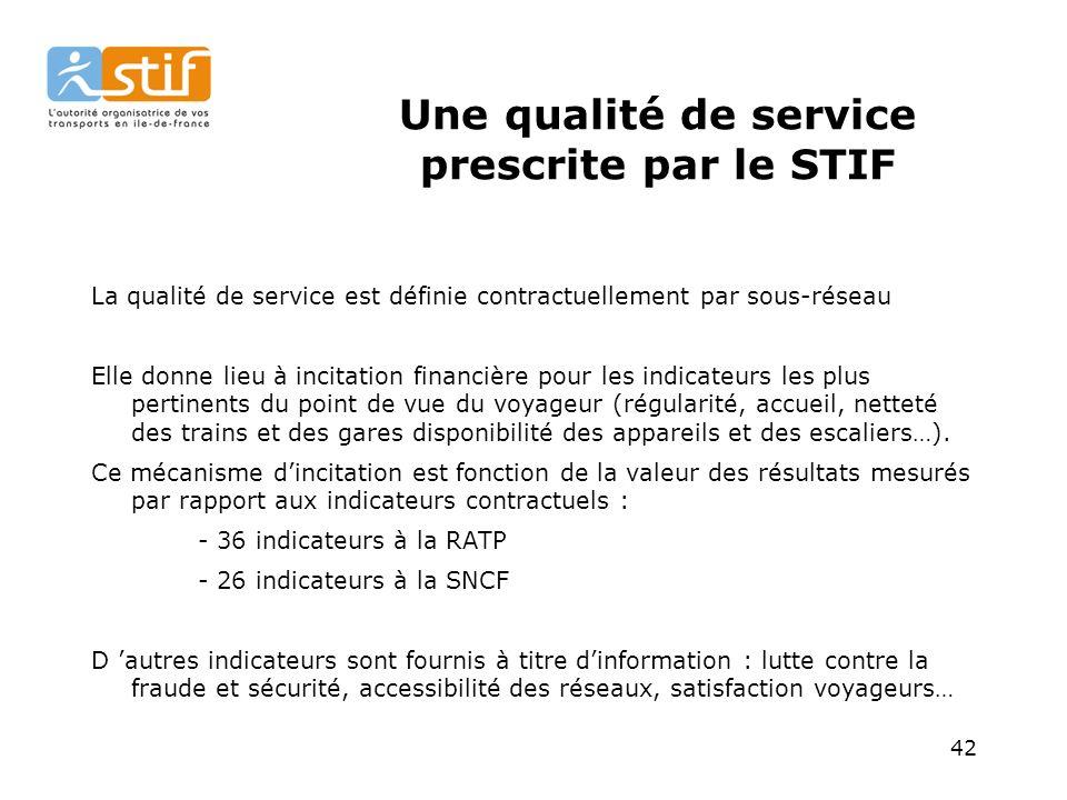 Une qualité de service prescrite par le STIF