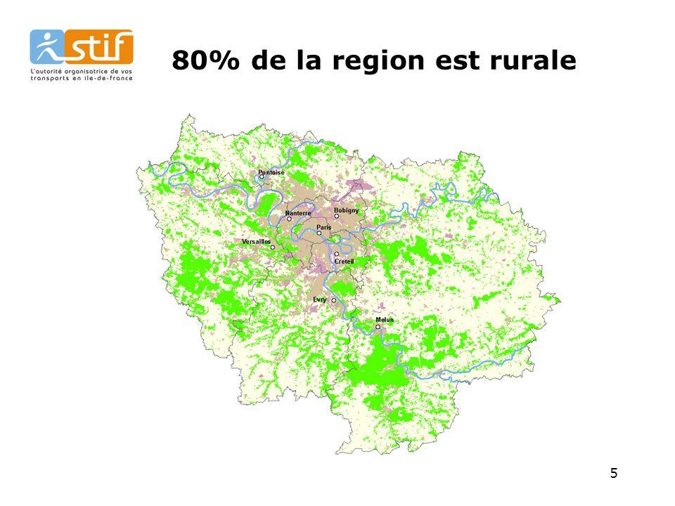 80% de la region est rurale