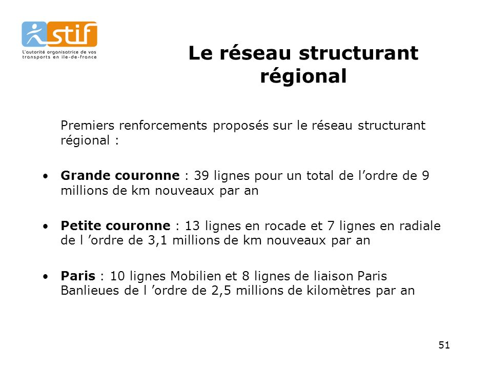 Le réseau structurant régional
