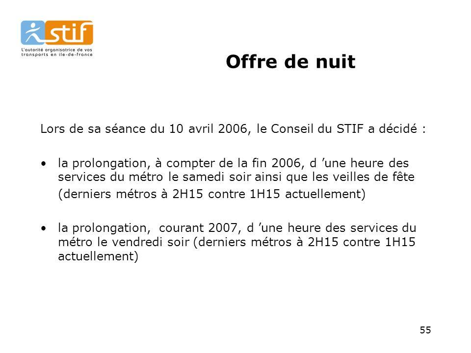 Offre de nuit Lors de sa séance du 10 avril 2006, le Conseil du STIF a décidé :