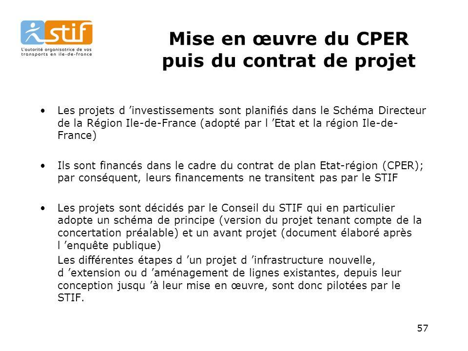 Mise en œuvre du CPER puis du contrat de projet