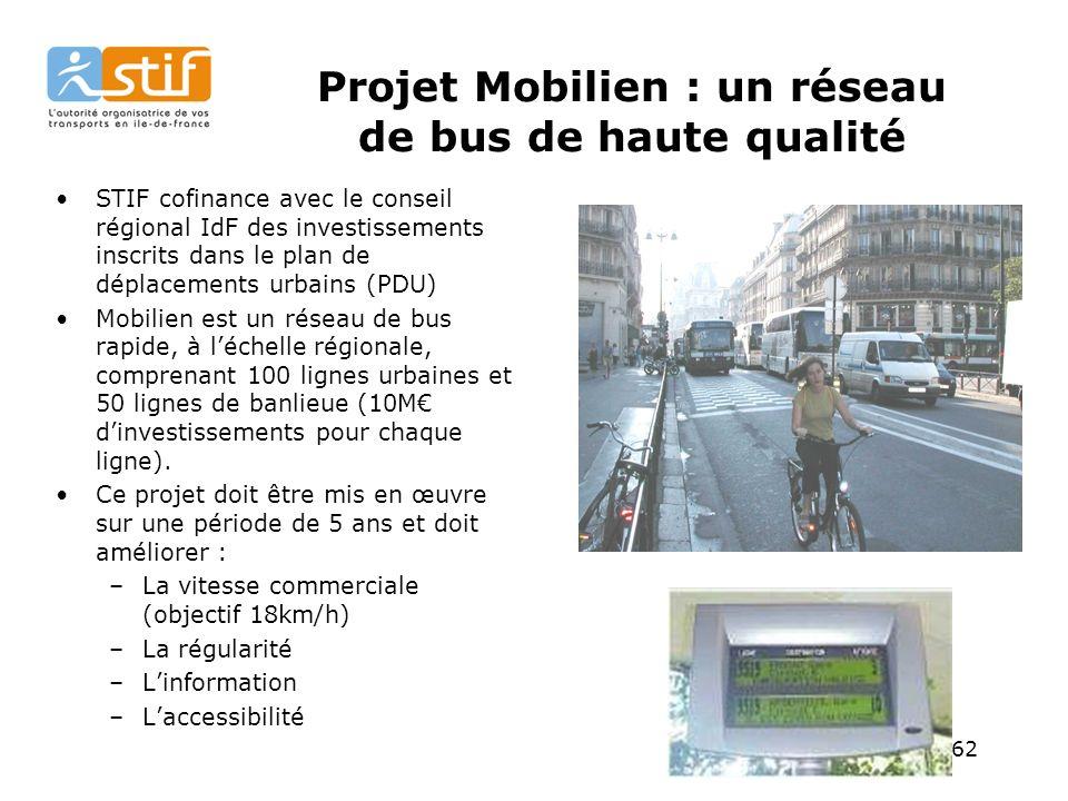 Projet Mobilien : un réseau de bus de haute qualité
