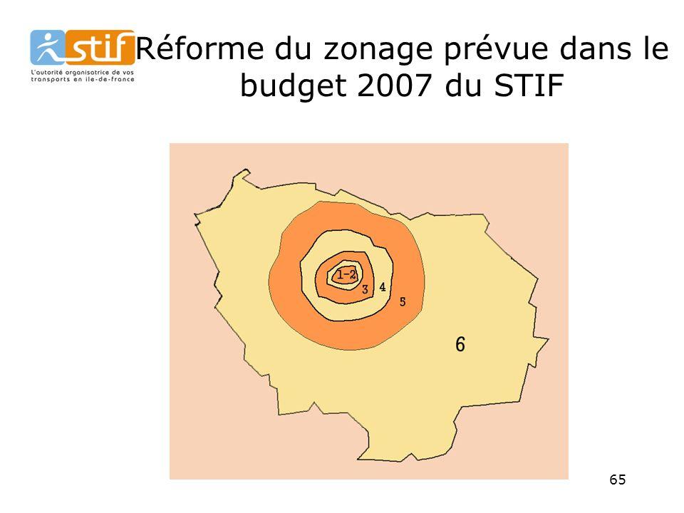 Réforme du zonage prévue dans le budget 2007 du STIF