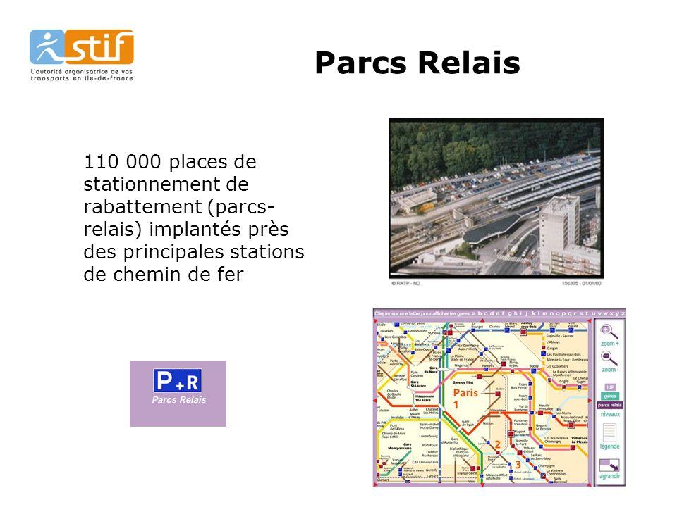 Parcs Relais 110 000 places de stationnement de rabattement (parcs-relais) implantés près des principales stations de chemin de fer.