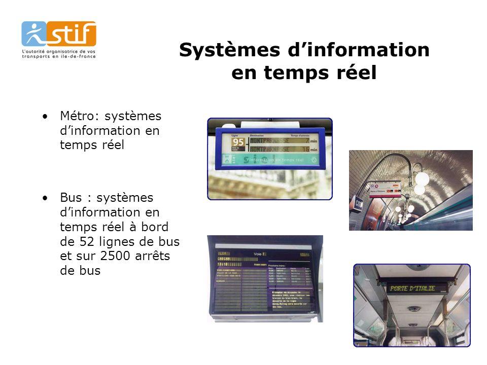 Systèmes d'information en temps réel