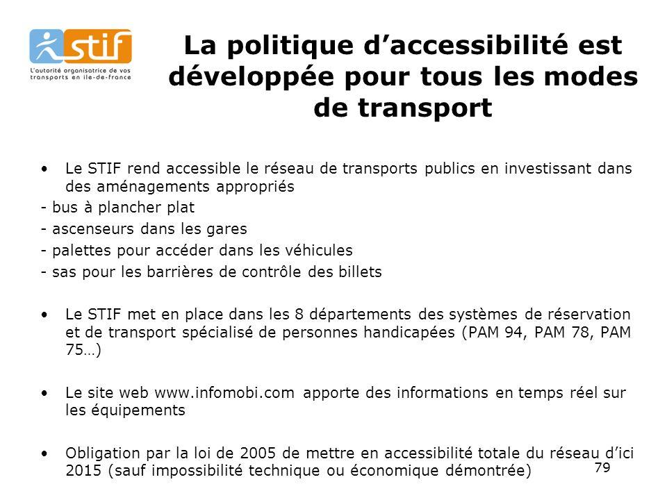 La politique d'accessibilité est développée pour tous les modes de transport