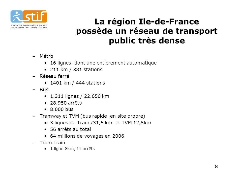 La région Ile-de-France possède un réseau de transport public très dense