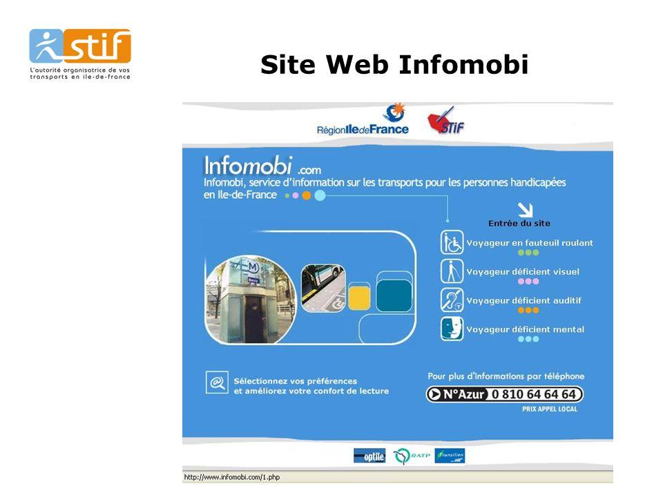 Site Web Infomobi