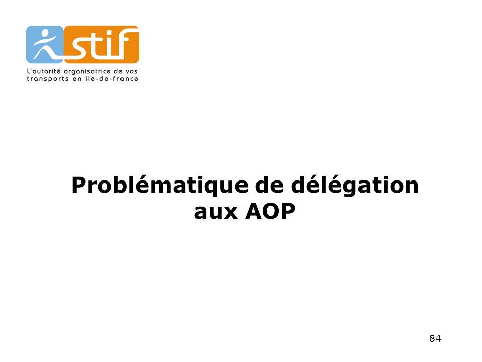Problématique de délégation aux AOP