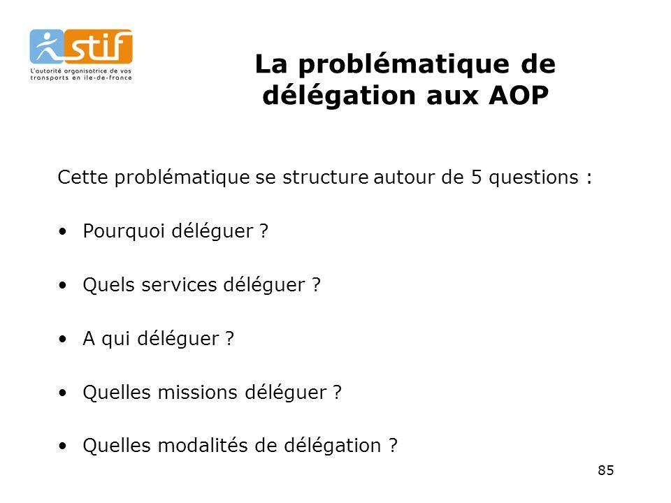 La problématique de délégation aux AOP