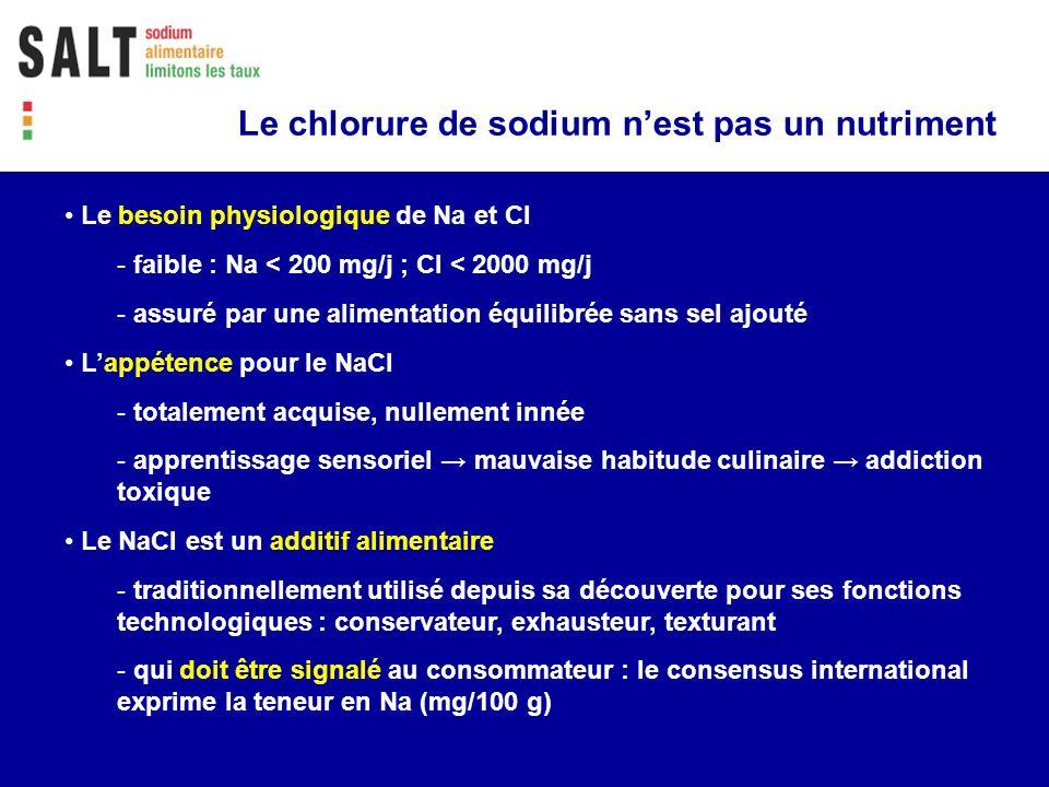 Le chlorure de sodium n'est pas un nutriment