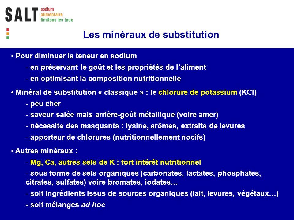 Les minéraux de substitution