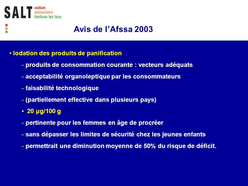 Avis de l'Afssa 2003 Iodation des produits de panification