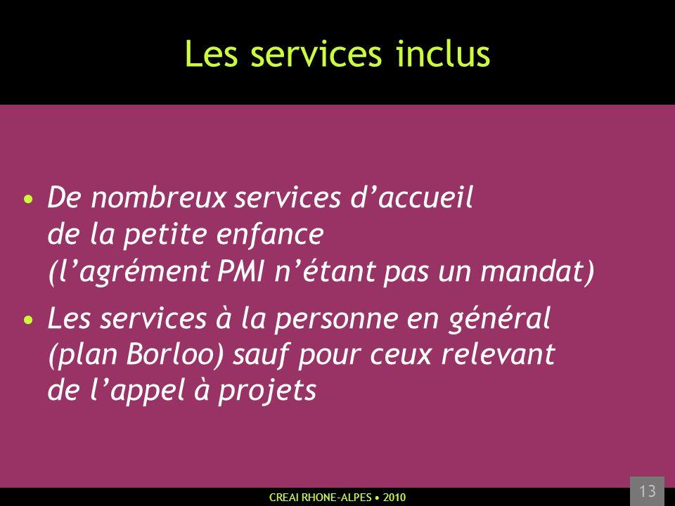 Les services inclus