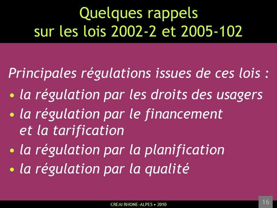 Quelques rappels sur les lois 2002-2 et 2005-102