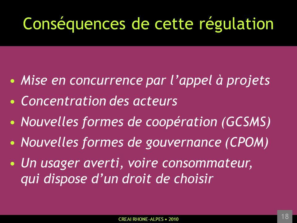 Conséquences de cette régulation