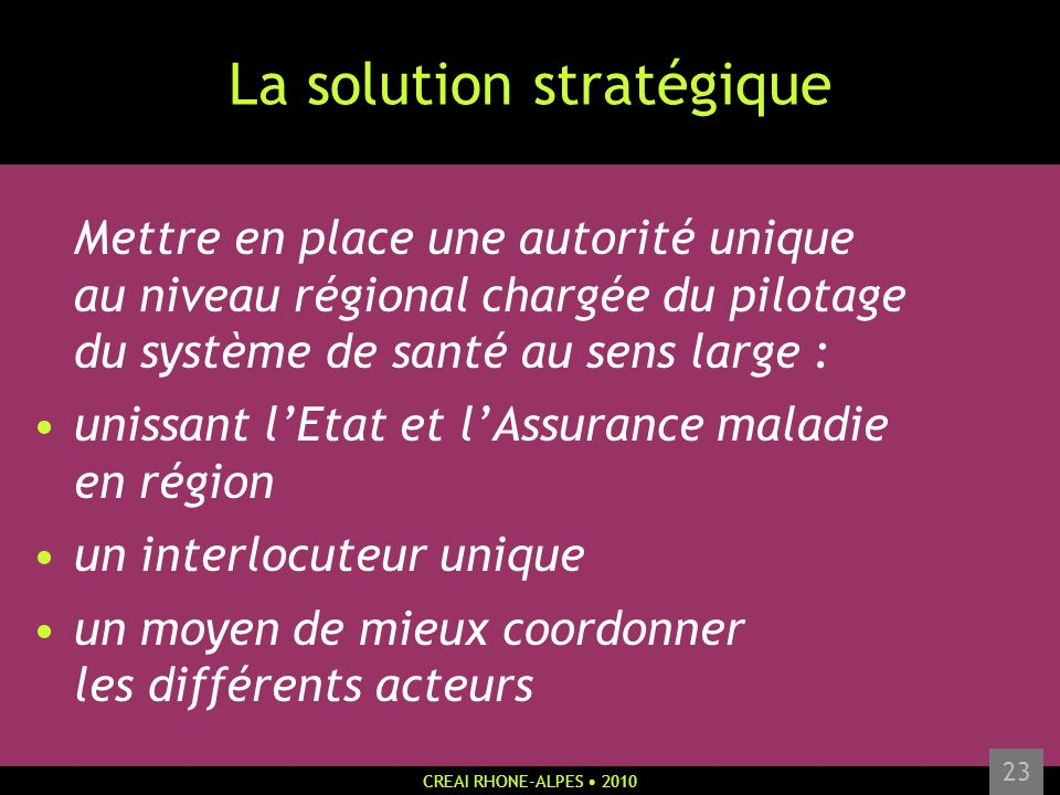 La solution stratégique