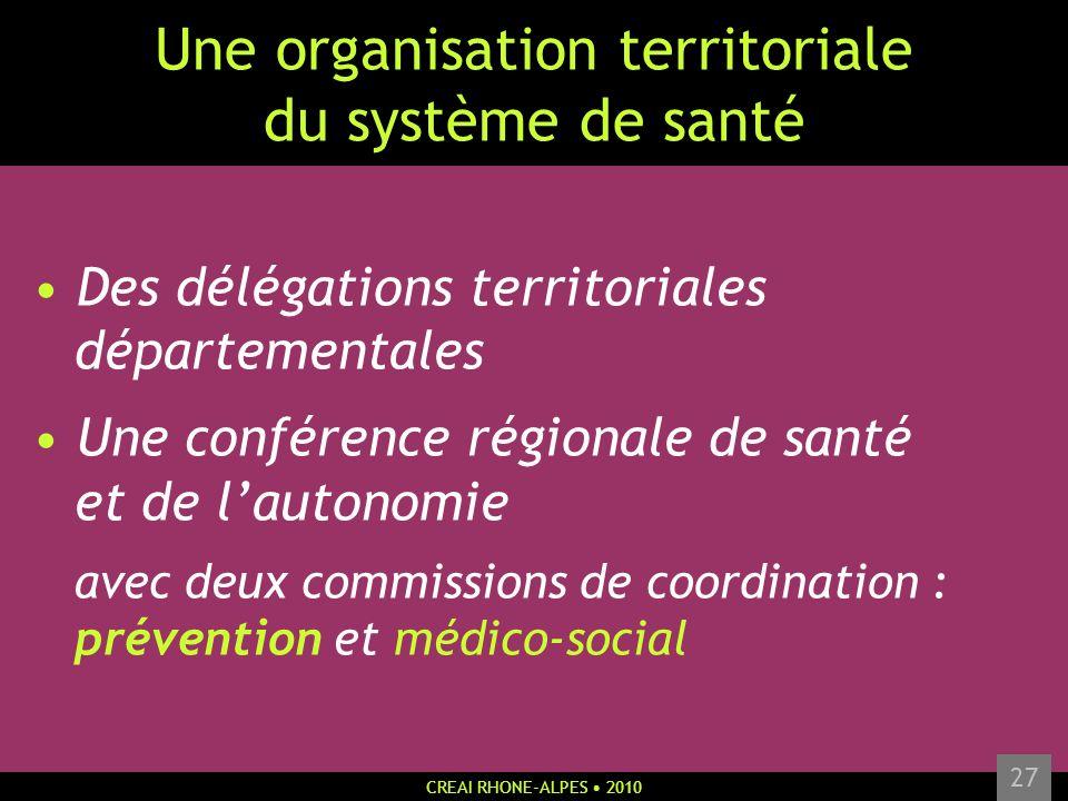 Une organisation territoriale du système de santé
