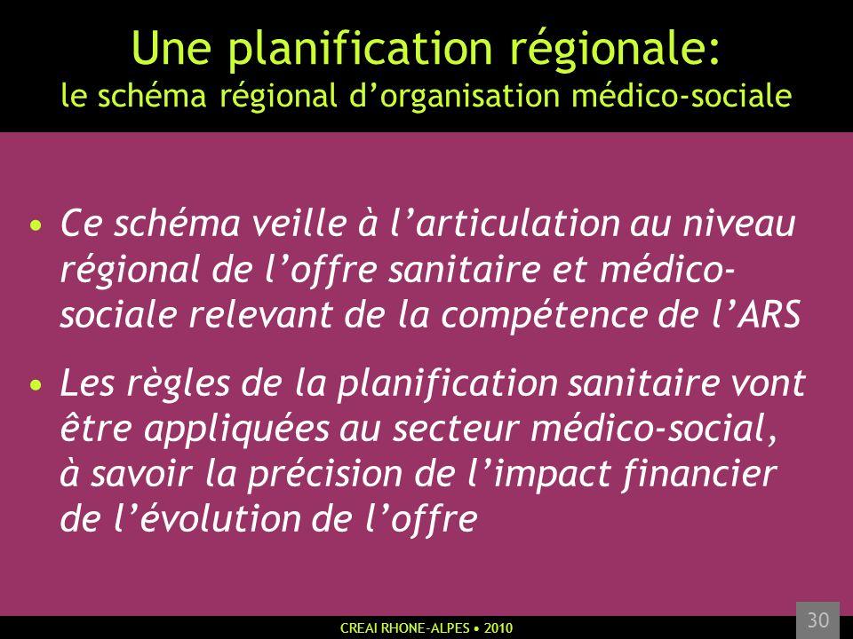Une planification régionale: le schéma régional d'organisation médico-sociale
