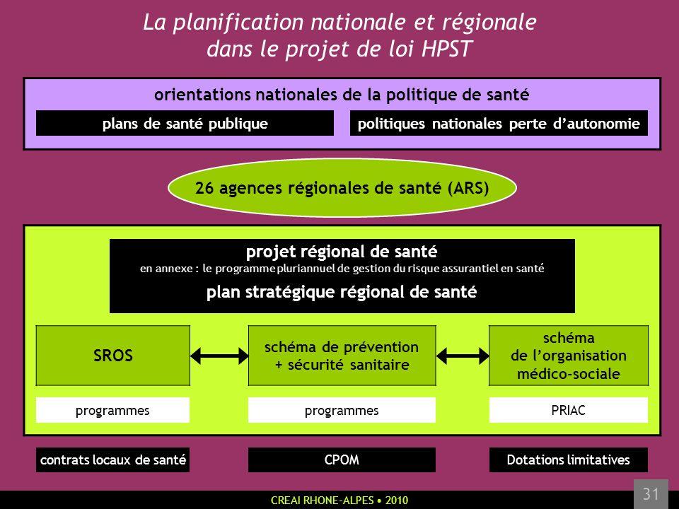 La planification nationale et régionale dans le projet de loi HPST
