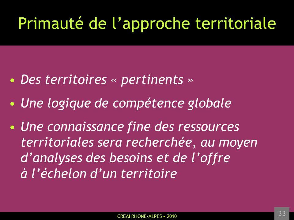 Primauté de l'approche territoriale