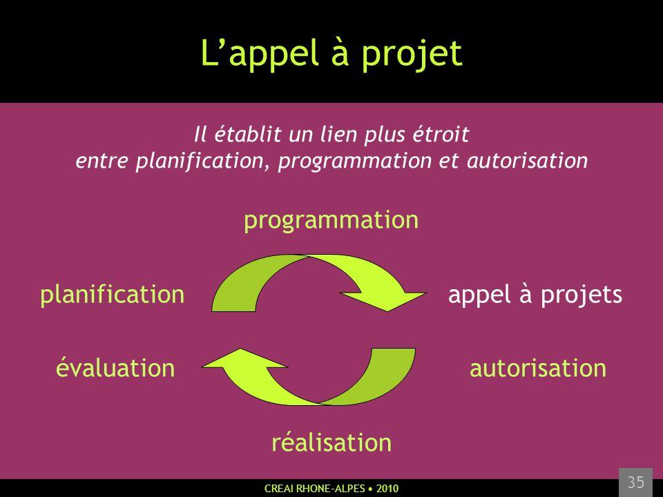 L'appel à projet programmation planification appel à projets