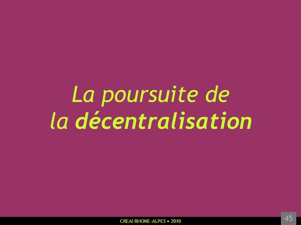 La poursuite de la décentralisation