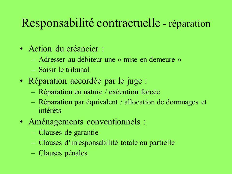 Responsabilité contractuelle - réparation