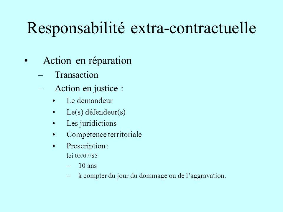 Responsabilité extra-contractuelle